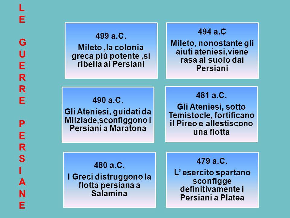 499 a.C. Mileto,la colonia greca più potente,si ribella ai Persiani 494 a.C Mileto, nonostante gli aiuti ateniesi,viene rasa al suolo dai Persiani 490
