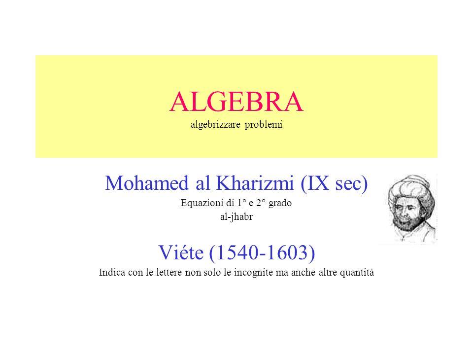 ALGEBRA algebrizzare problemi Mohamed al Kharizmi (IX sec) Equazioni di 1° e 2° grado al-jhabr Viéte (1540-1603) Indica con le lettere non solo le incognite ma anche altre quantità
