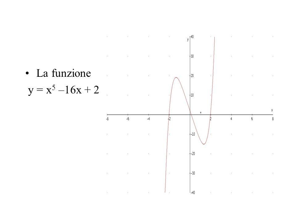 Conseguenze del teorema di Ruffini Unequazione polinomiale di grado n ha al massimo n radici, ciascuna contata con la sua molteplicità (si basa sullan