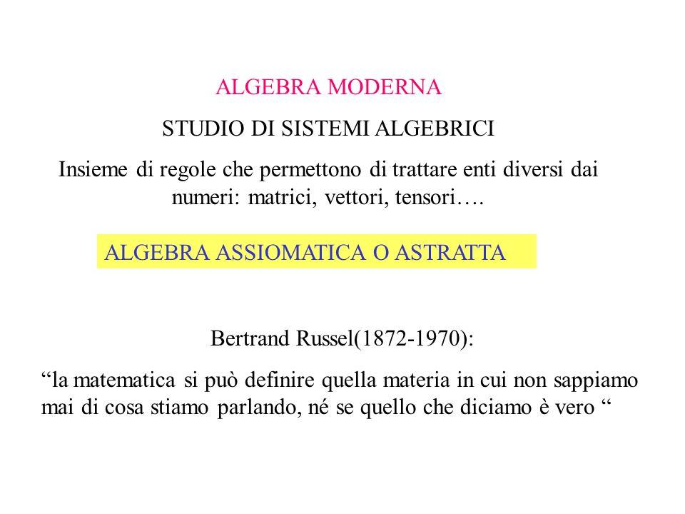 ALGEBRA MODERNA STUDIO DI SISTEMI ALGEBRICI Insieme di regole che permettono di trattare enti diversi dai numeri: matrici, vettori, tensori….