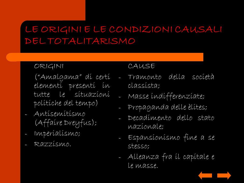 LE ORIGINI E LE CONDIZIONI CAUSALI DEL TOTALITARISMO ORIGINI (Amalgama di certi elementi presenti in tutte le situazioni politiche del tempo) - Antise