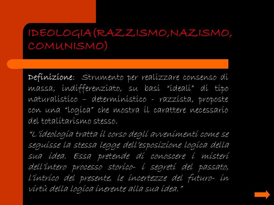 IDEOLOGIA(RAZZISMO,NAZISMO, COMUNISMO) Definizione: Strumento per realizzare consenso di massa, indifferenziato, su basi ideali di tipo naturalistico