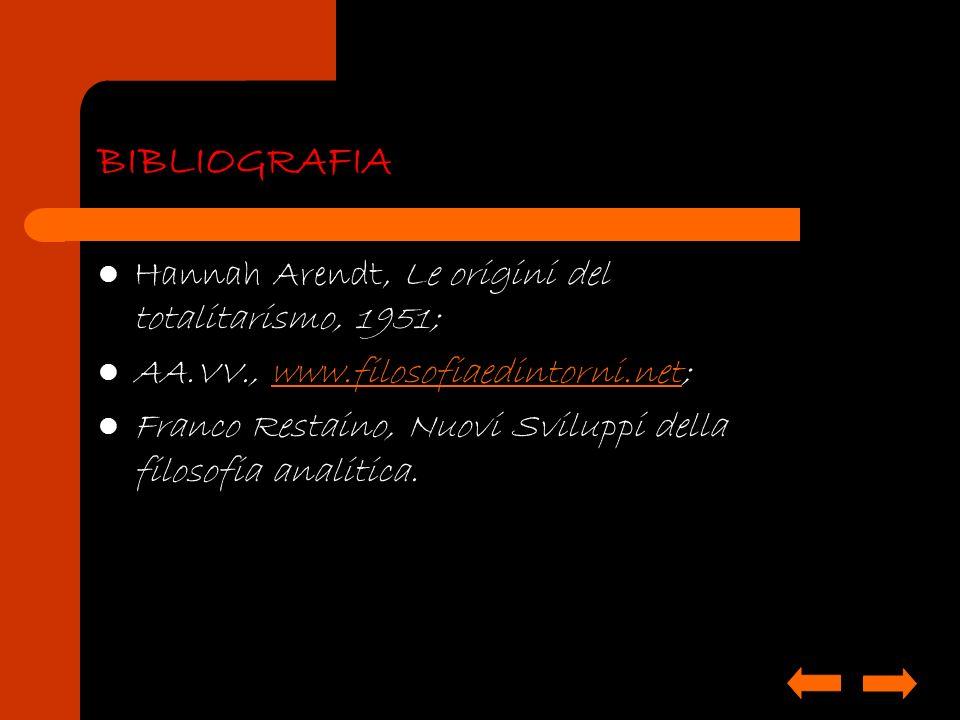 BIBLIOGRAFIA Hannah Arendt, Le origini del totalitarismo, 1951; AA.VV., www.filosofiaedintorni.net;www.filosofiaedintorni.net Franco Restaino, Nuovi S