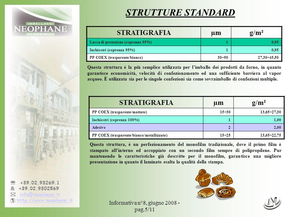 Informativa n°8, giugno 2008 - pag.5/11 +39.02.93269.1 +39.02.9302569 info@neophane.it http://www.neophane.it STRUTTURE STANDARD STRATIGRAFIAµmg/m² Lacca di protezione (coprenza 95%)10,95 Inchiostri (coprenza 95%)10,95 PP COEX (trasparente/bianco)30÷5027,30÷45,50 STRATIGRAFIAµmg/m² PP COEX (trasparente/mattato)15÷3013,65÷27,30 Inchiostri (coprenza 100%)11,00 Adesivo22,00 PP COEX (trasparente/bianco/metallizzato)15÷2513,65÷22,75 Questa struttura è la più semplice utilizzata per limballo dei prodotti da forno, in quanto garantisce economicità, velocità di confezionamento ed una sufficiente barriera al vapor acqueo.