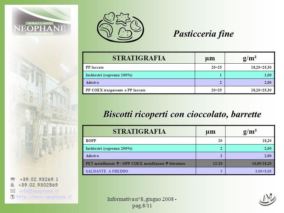 Informativa n°8, giugno 2008 - pag.8/11 +39.02.93269.1 +39.02.9302569 info@neophane.it http://www.neophane.it STRATIGRAFIAµmg/m² PP laccato20÷2518,20÷