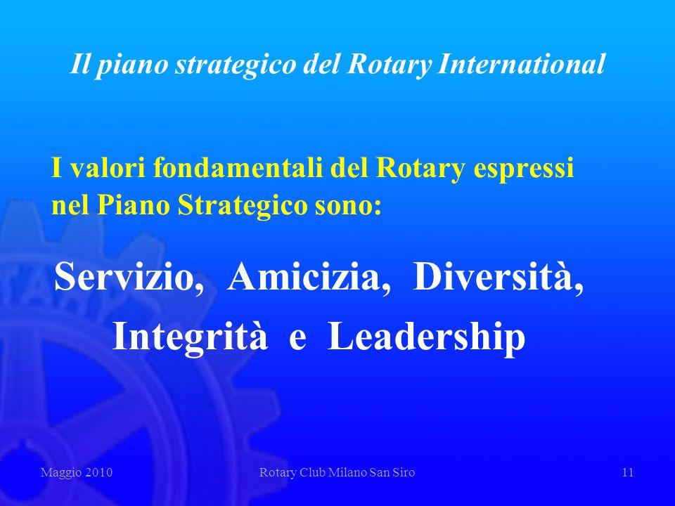 Il piano strategico del Rotary International I valori fondamentali del Rotary espressi nel Piano Strategico sono: Servizio, Amicizia, Diversità, Integ
