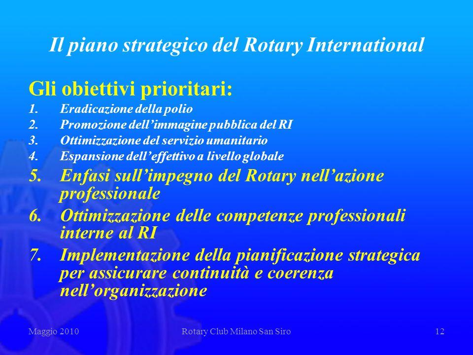 Il piano strategico del Rotary International Gli obiettivi prioritari: 1.Eradicazione della polio 2.Promozione dellimmagine pubblica del RI 3.Ottimizz