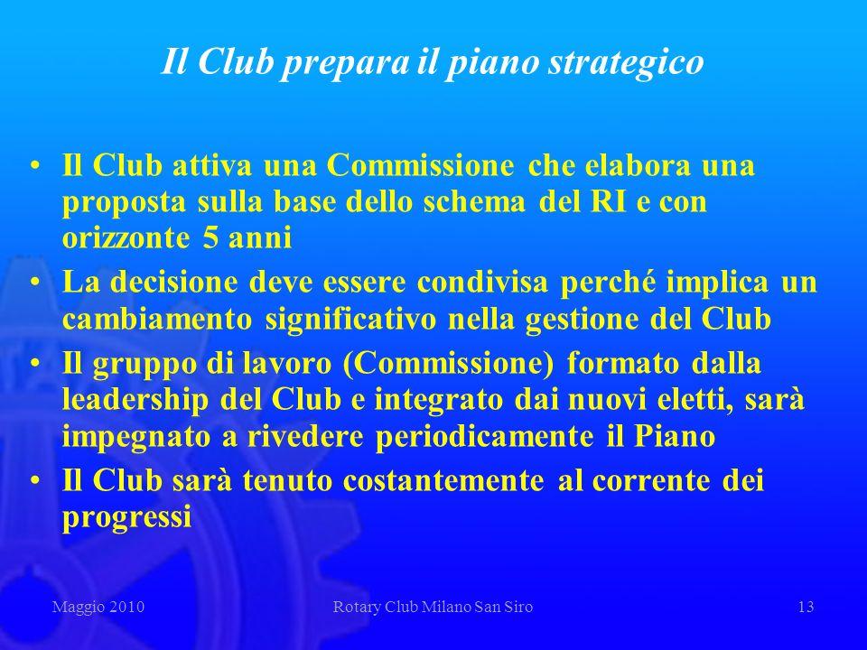 Il Club prepara il piano strategico Il Club attiva una Commissione che elabora una proposta sulla base dello schema del RI e con orizzonte 5 anni La d