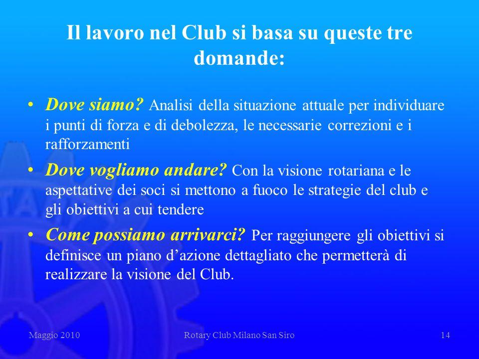 Il lavoro nel Club si basa su queste tre domande: Dove siamo? Analisi della situazione attuale per individuare i punti di forza e di debolezza, le nec