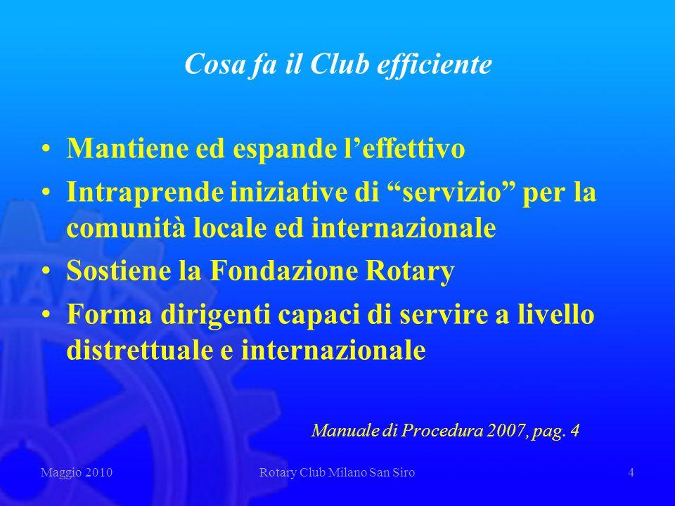 Cosa fa il Club efficiente Mantiene ed espande leffettivo Intraprende iniziative di servizio per la comunità locale ed internazionale Sostiene la Fond