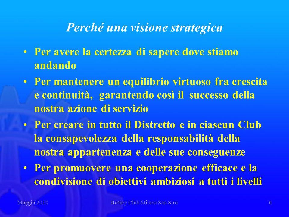 Perché una visione strategica Per avere la certezza di sapere dove stiamo andando Per mantenere un equilibrio virtuoso fra crescita e continuità, gara