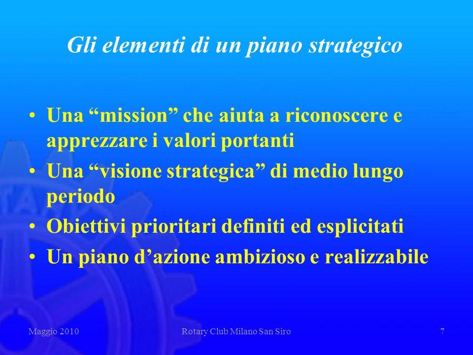 Gli elementi di un piano strategico Una mission che aiuta a riconoscere e apprezzare i valori portanti Una visione strategica di medio lungo periodo O