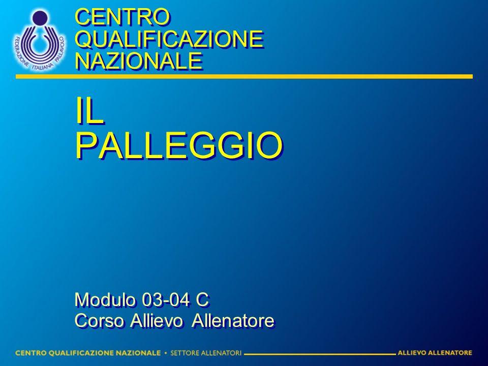 CENTRO QUALIFICAZIONE NAZIONALE IL PALLEGGIO Modulo 03-04 C Corso Allievo Allenatore IL PALLEGGIO Modulo 03-04 C Corso Allievo Allenatore