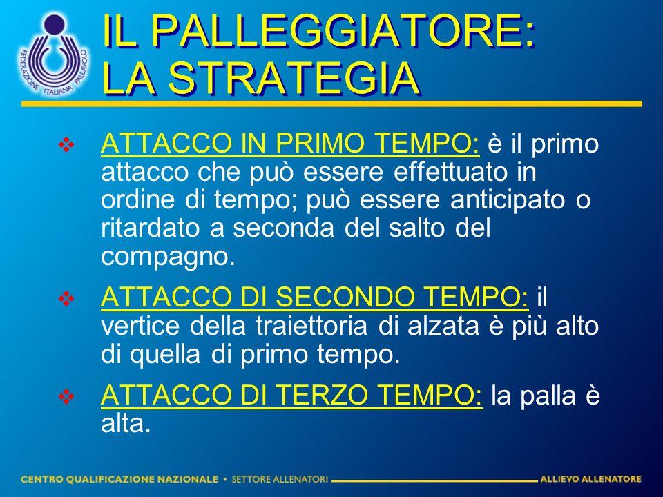 IL PALLEGGIATORE: LA STRATEGIA ATTACCO IN PRIMO TEMPO: è il primo attacco che può essere effettuato in ordine di tempo; può essere anticipato o ritardato a seconda del salto del compagno.