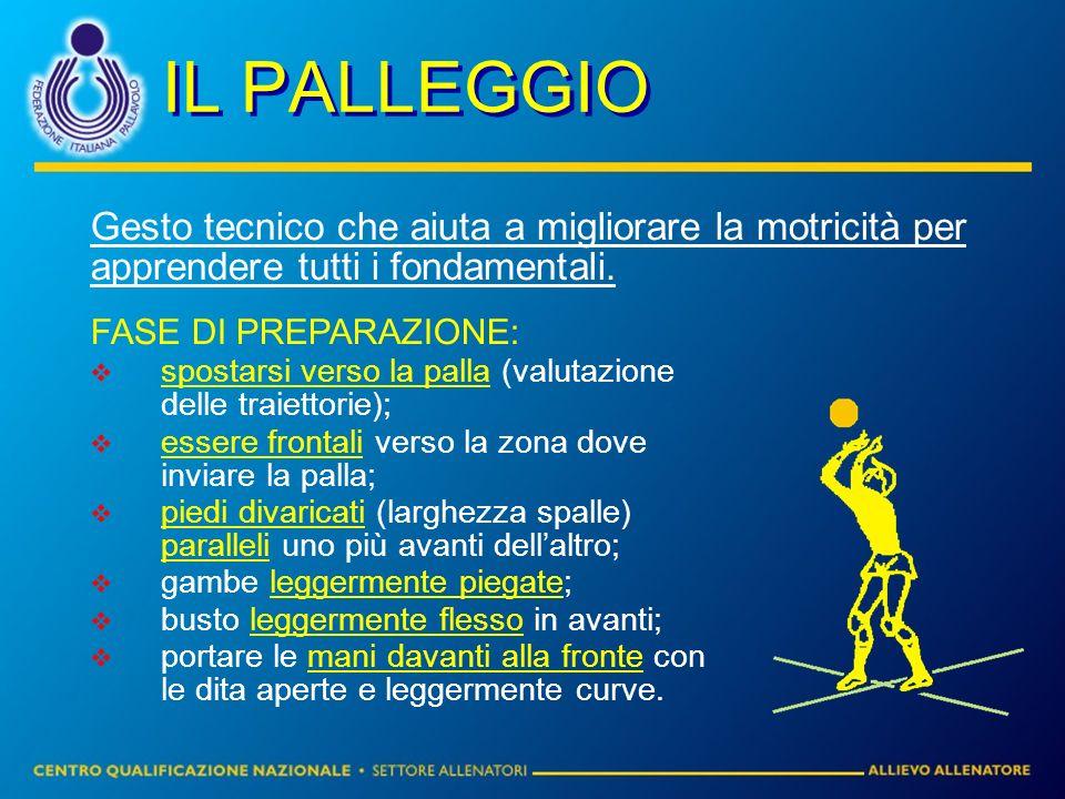 ESECUZIONE DEL PALLEGGIO La palla va impattata davanti alla fronte; i polsi devono ammortizzare la palla; toccare la palla con le dita estendendo gambe e busto; respingere la palla distendendo completamente le braccia.