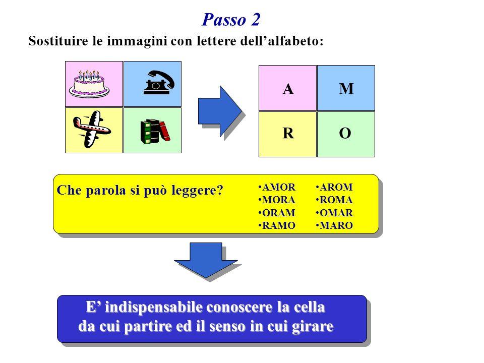 Passo 2 Sostituire le immagini con lettere dellalfabeto: A O M R Che parola si può leggere.