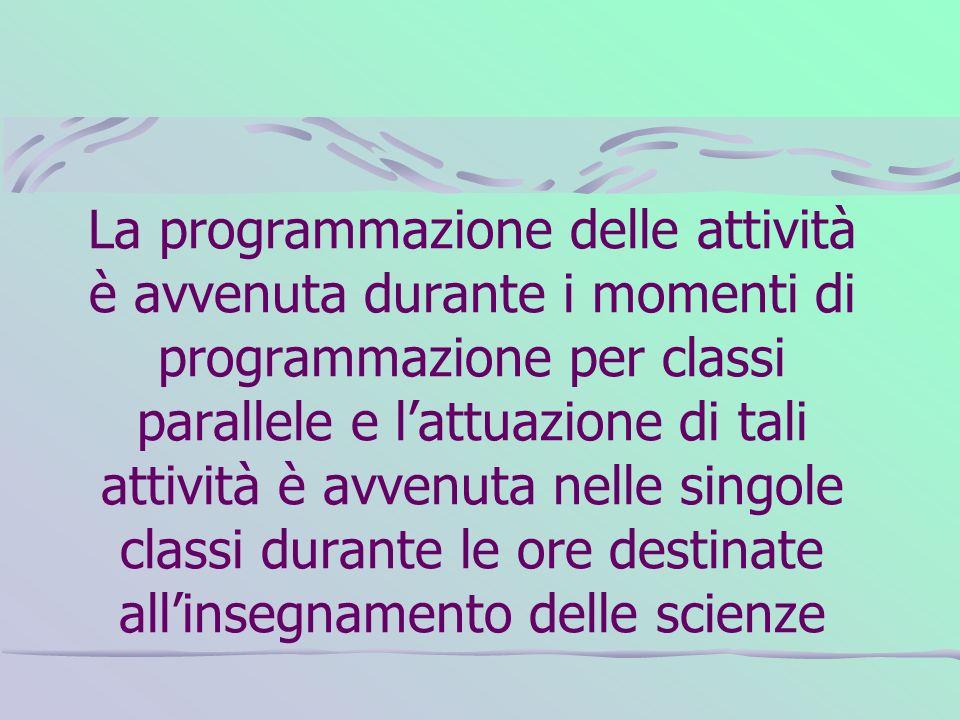 La programmazione delle attività è avvenuta durante i momenti di programmazione per classi parallele e lattuazione di tali attività è avvenuta nelle s