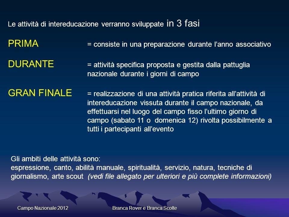 Campo Nazionale 2012Branca Rover e Branca Scolte Le attività di intereducazione verranno sviluppate in 3 fasi PRIMA = consiste in una preparazione dur