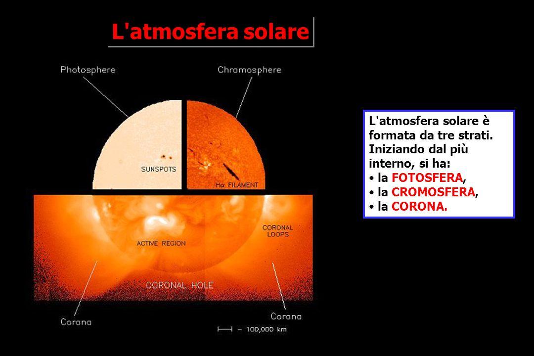 L atmosfera solare L atmosfera solare è formata da tre strati.
