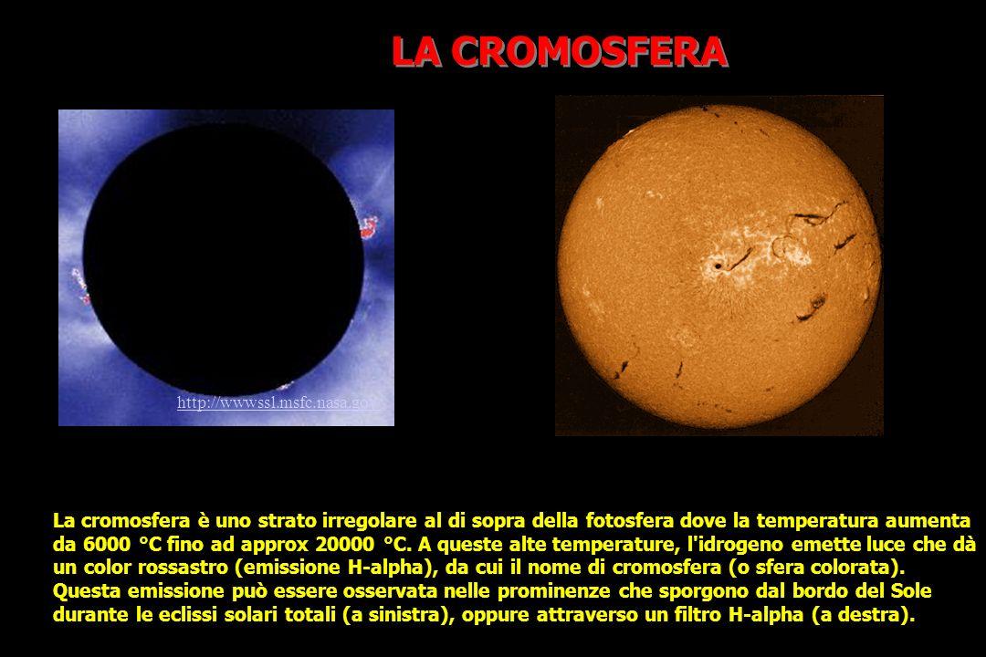 La cromosfera è uno strato irregolare al di sopra della fotosfera dove la temperatura aumenta da 6000 °C fino ad approx 20000 °C.