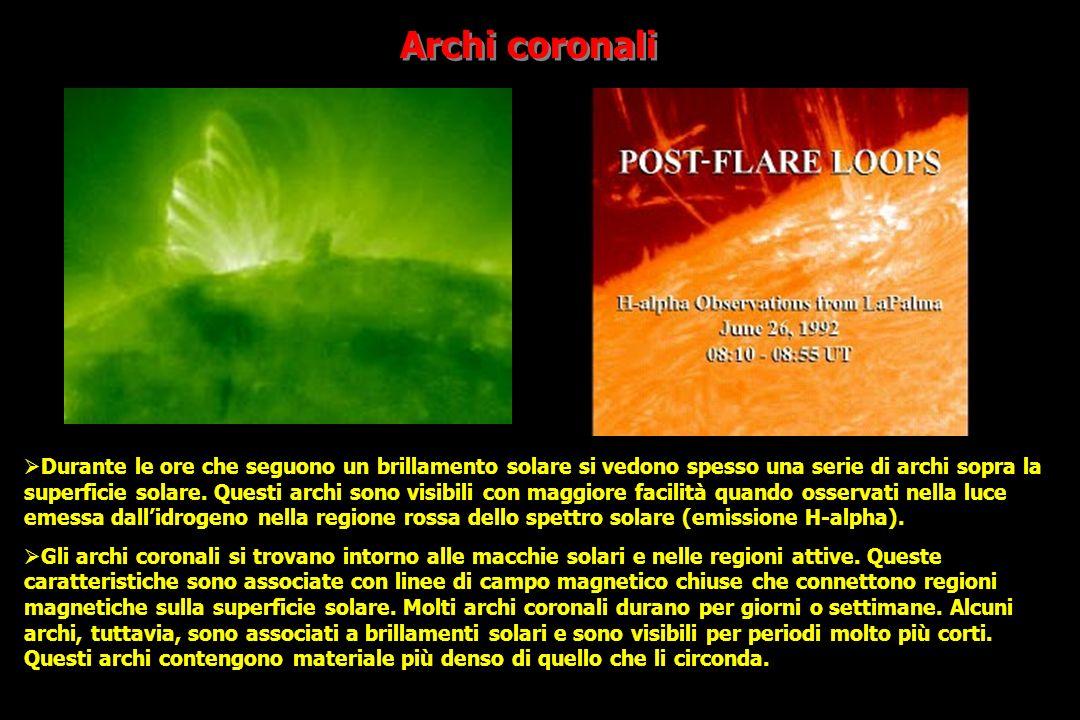 Archi coronali Durante le ore che seguono un brillamento solare si vedono spesso una serie di archi sopra la superficie solare.