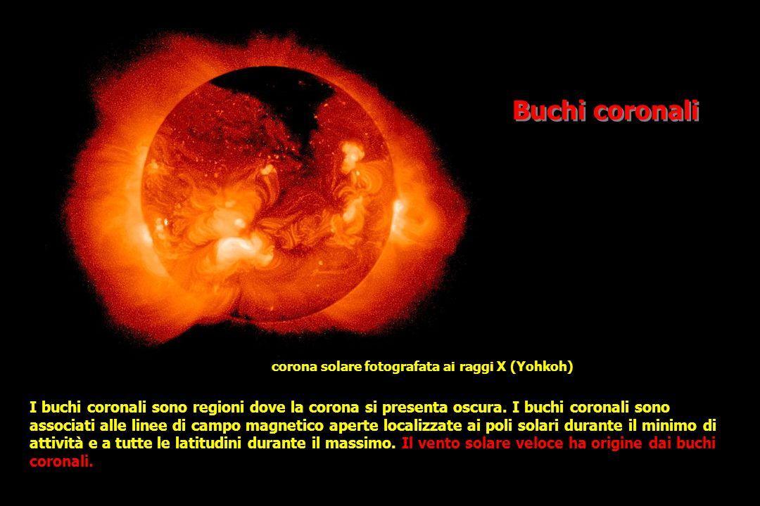 Buchi coronali I buchi coronali sono regioni dove la corona si presenta oscura.