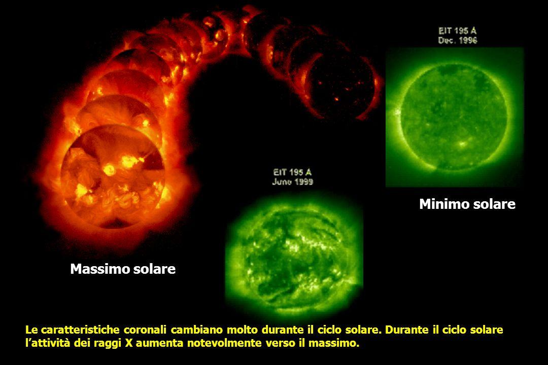 Le caratteristiche coronali cambiano molto durante il ciclo solare.