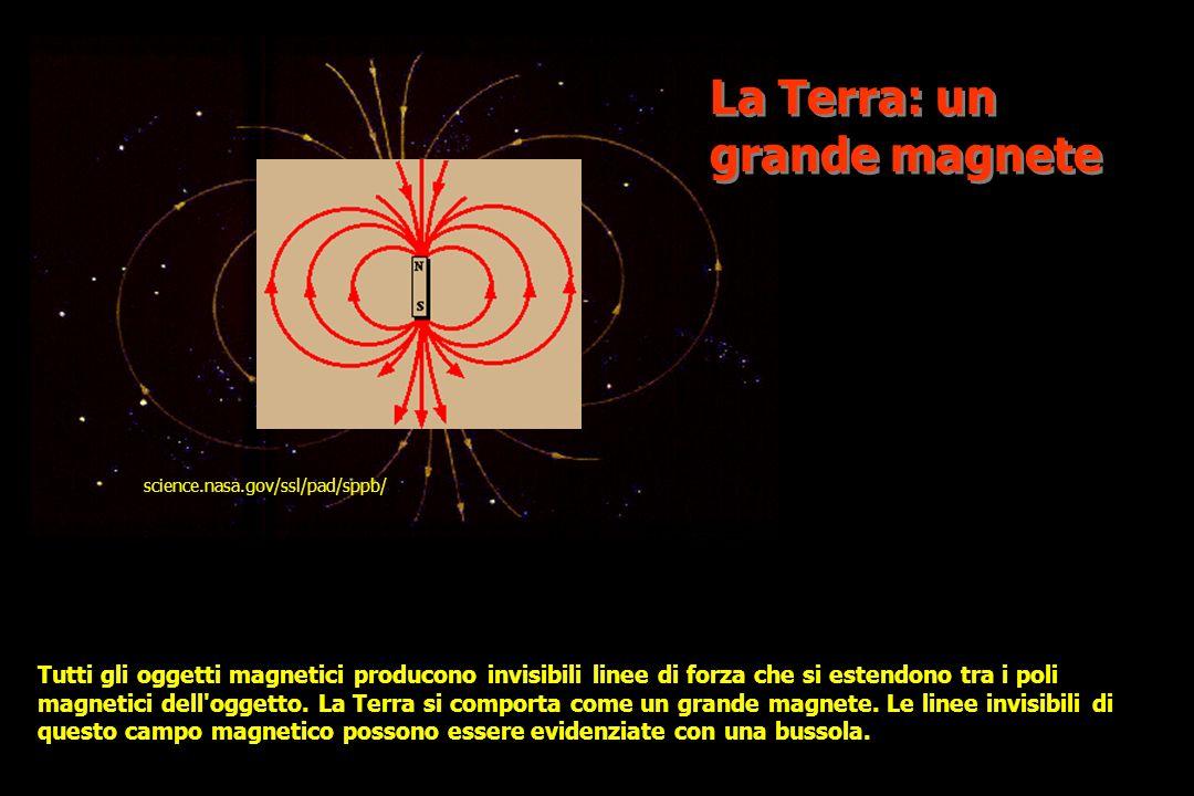 science.nasa.gov/ssl/pad/sppb/ Tutti gli oggetti magnetici producono invisibili linee di forza che si estendono tra i poli magnetici dell oggetto.