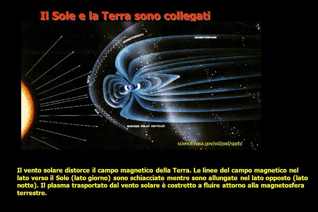 Il Sole e la Terra sono collegati science.nasa.gov/ssl/pad/sppb/ Il vento solare distorce il campo magnetico della Terra.