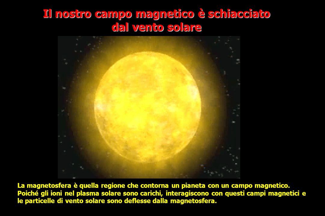 Il nostro campo magnetico è schiacciato dal vento solare La magnetosfera è quella regione che contorna un pianeta con un campo magnetico.