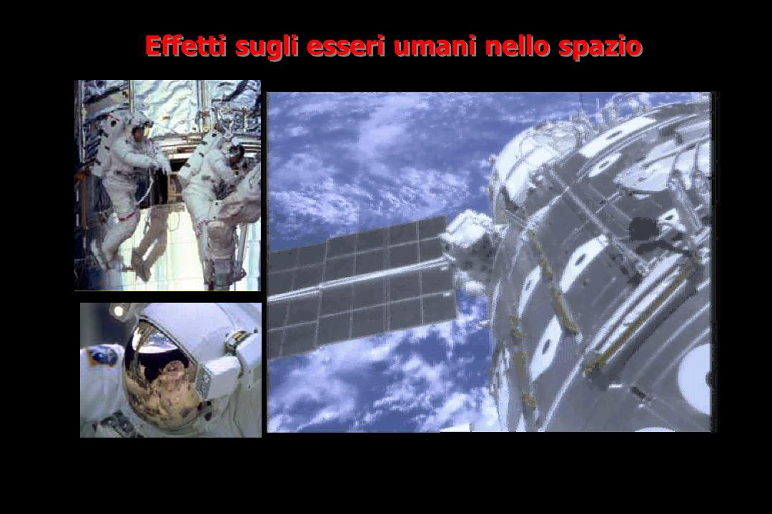 Effetti sugli esseri umani nello spazio