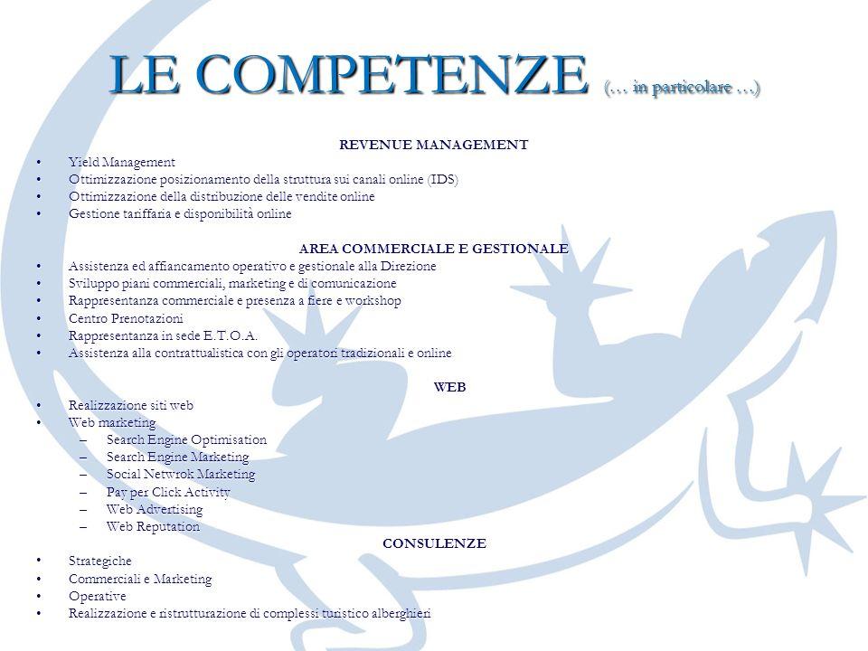 LE COMPETENZE (… in particolare …) REVENUE MANAGEMENT Yield ManagementYield Management Ottimizzazione posizionamento della struttura sui canali online