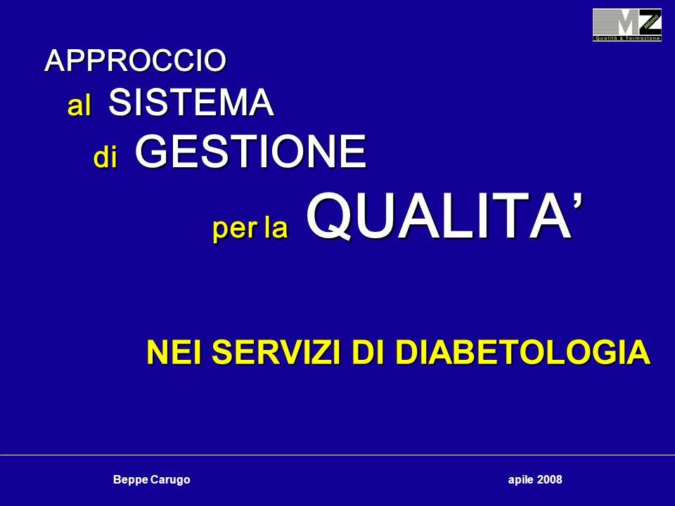 APPROCCIO APPROCCIO al SISTEMA al SISTEMA di GESTIONE per la QUALITA Beppe Carugo apile 2008 NEI SERVIZI DI DIABETOLOGIA