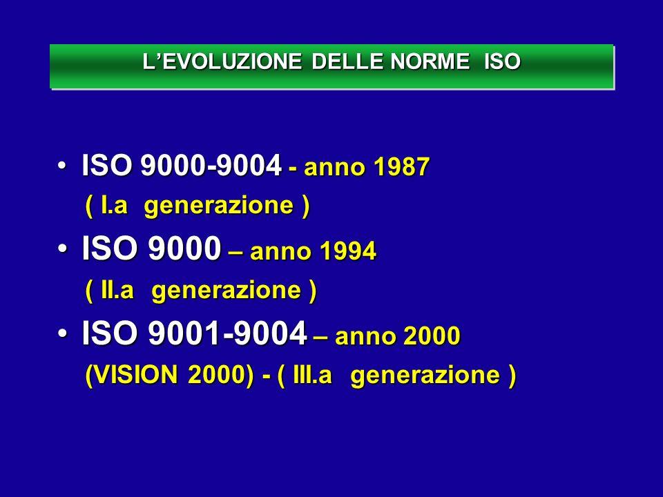 LEVOLUZIONE DELLE NORME ISO ISO 9000-9004 - anno 1987ISO 9000-9004 - anno 1987 ( I.a generazione ) ( I.a generazione ) ISO 9000 – anno 1994ISO 9000 –