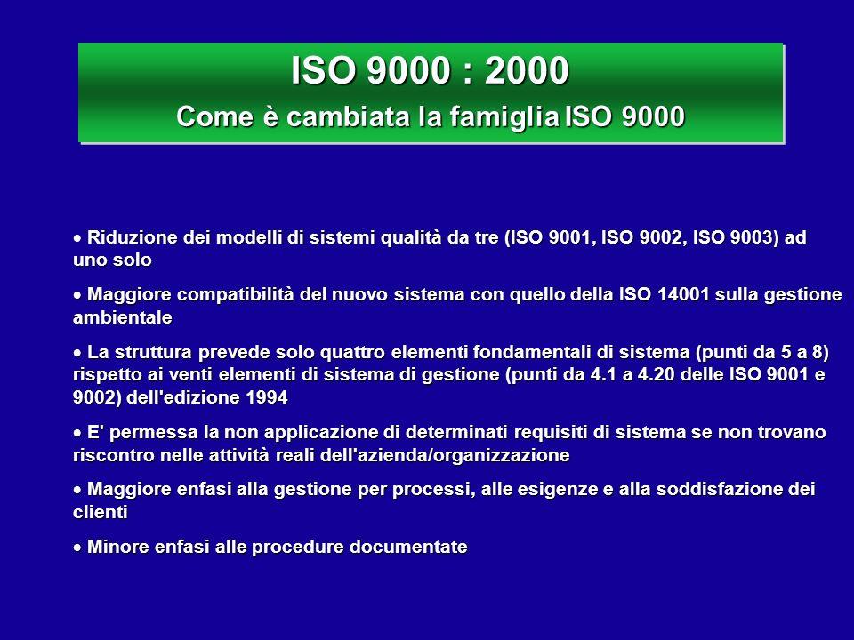 ISO 9000 : 2000 Come è cambiata la famiglia ISO 9000 ISO 9000 : 2000 Come è cambiata la famiglia ISO 9000 Riduzione dei modelli di sistemi qualità da