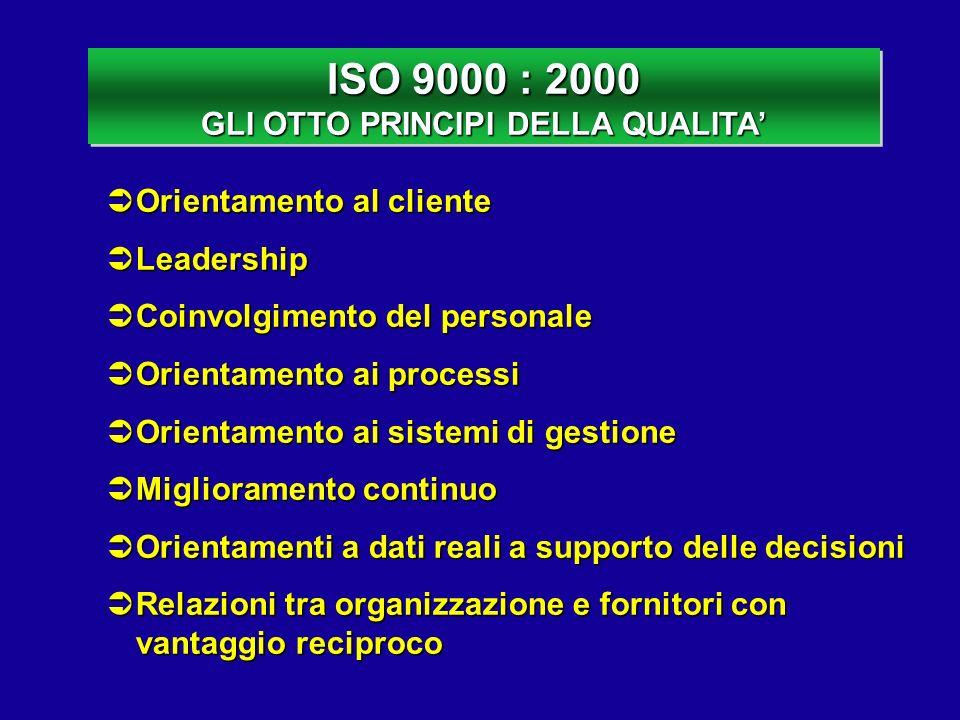 ISO 9000 : 2000 GLI OTTO PRINCIPI DELLA QUALITA ISO 9000 : 2000 GLI OTTO PRINCIPI DELLA QUALITA Orientamento al cliente Orientamento al cliente Leader