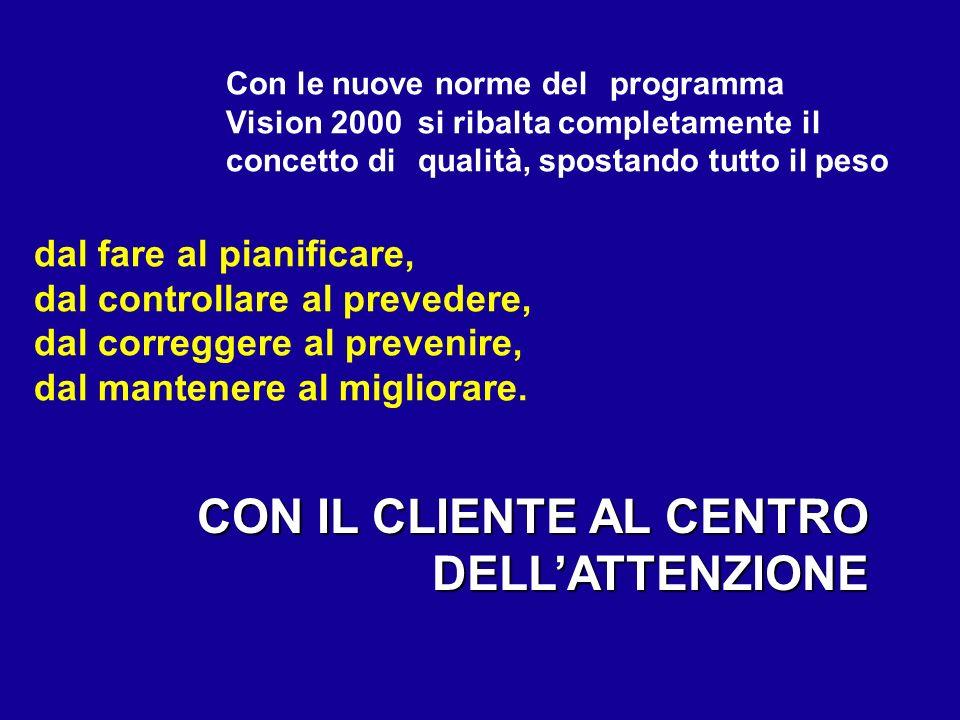 Con le nuove norme del programma Vision 2000 si ribalta completamente il concetto di qualità, spostando tutto il peso dal fare al pianificare, dal con