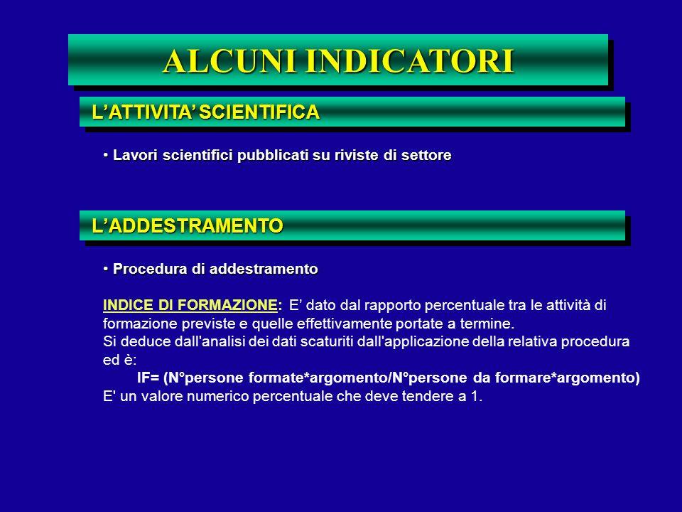 ALCUNI INDICATORI LATTIVITA SCIENTIFICA LATTIVITA SCIENTIFICA Lavori scientifici pubblicati su riviste di settore Lavori scientifici pubblicati su riv