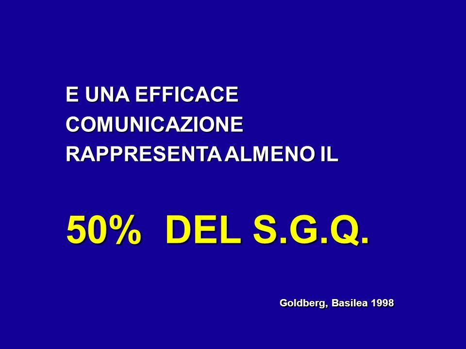 E UNA EFFICACE COMUNICAZIONE RAPPRESENTA ALMENO IL 50% DEL S.G.Q. Goldberg, Basilea 1998 Goldberg, Basilea 1998