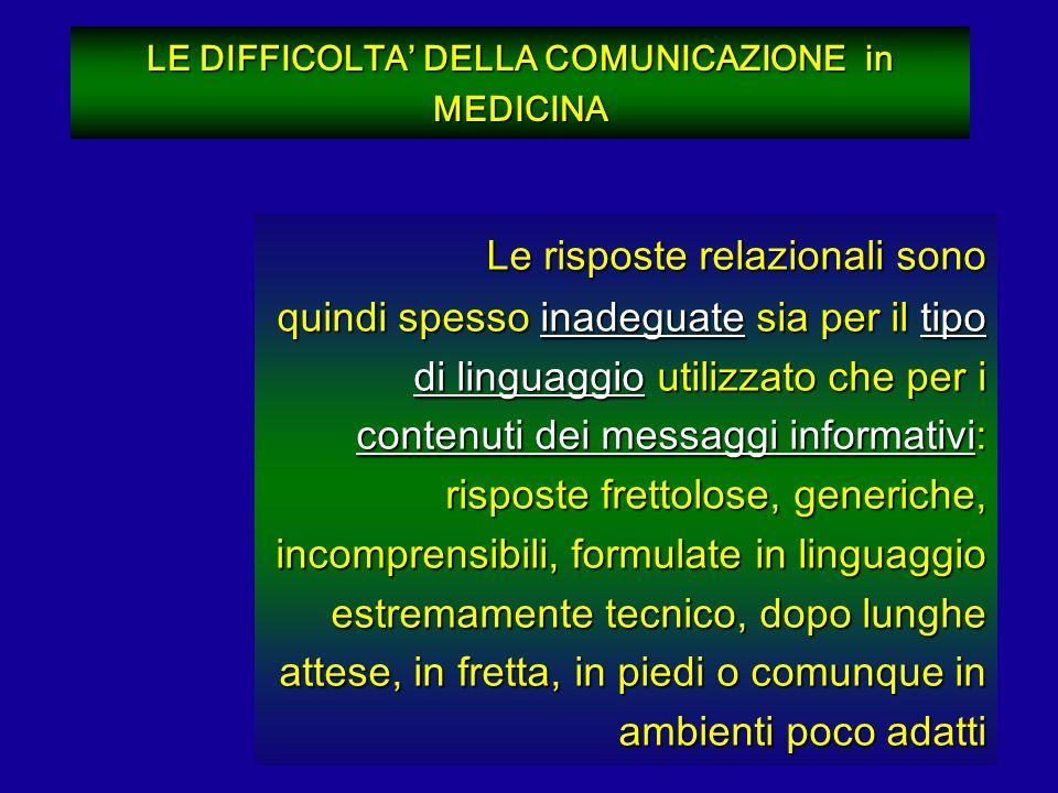 LE DIFFICOLTA DELLA COMUNICAZIONE in MEDICINA Le risposte relazionali sono quindi spesso inadeguate sia per il tipo di linguaggio utilizzato che per i