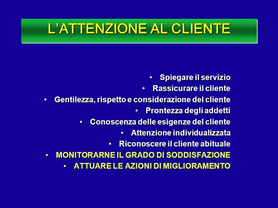 LATTENZIONE AL CLIENTE Spiegare il servizioSpiegare il servizio Rassicurare il clienteRassicurare il cliente Gentilezza, rispetto e considerazione del