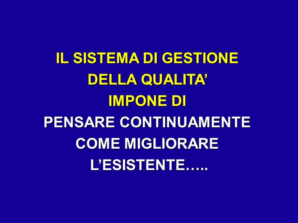 IL SISTEMA DI GESTIONE DELLA QUALITA IMPONE DI PENSARE CONTINUAMENTE COME MIGLIORARE LESISTENTE….. LESISTENTE…..
