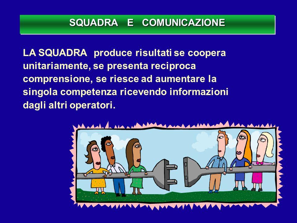 LA SQUADRA produce risultati se coopera unitariamente, se presenta reciproca comprensione, se riesce ad aumentare la singola competenza ricevendo info