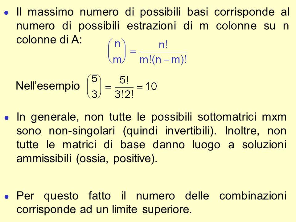 l Il massimo numero di possibili basi corrisponde al numero di possibili estrazioni di m colonne su n colonne di A: Nellesempio l In generale, non tut