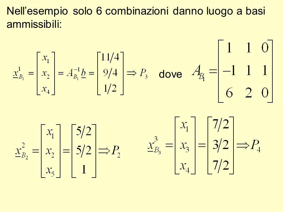 Nellesempio solo 6 combinazioni danno luogo a basi ammissibili: dove