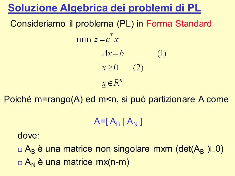 Soluzione Algebrica dei problemi di PL Consideriamo il problema (PL) in Forma Standard Poiché m=rango(A) ed m<n, si può partizionare A come A=[ A B  