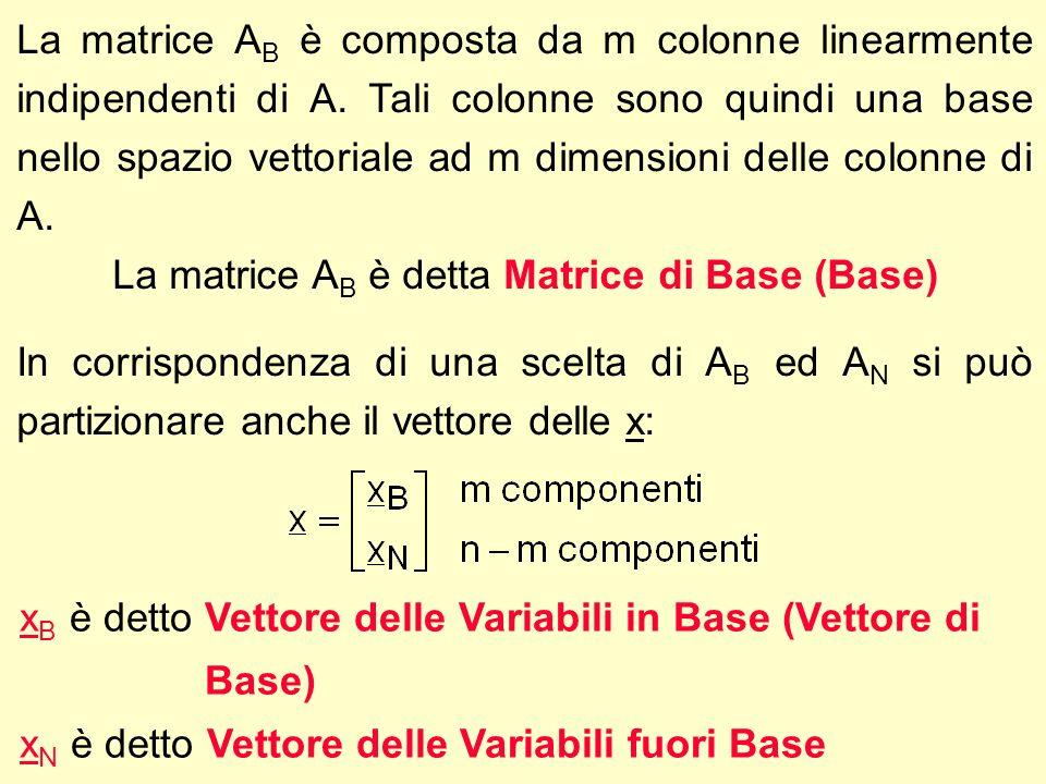 La matrice A B è composta da m colonne linearmente indipendenti di A. Tali colonne sono quindi una base nello spazio vettoriale ad m dimensioni delle