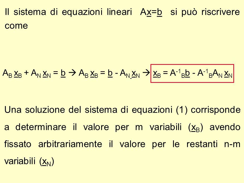 Il sistema di equazioni lineari Ax=b si può riscrivere come Una soluzione del sistema di equazioni (1) corrisponde a determinare il valore per m varia