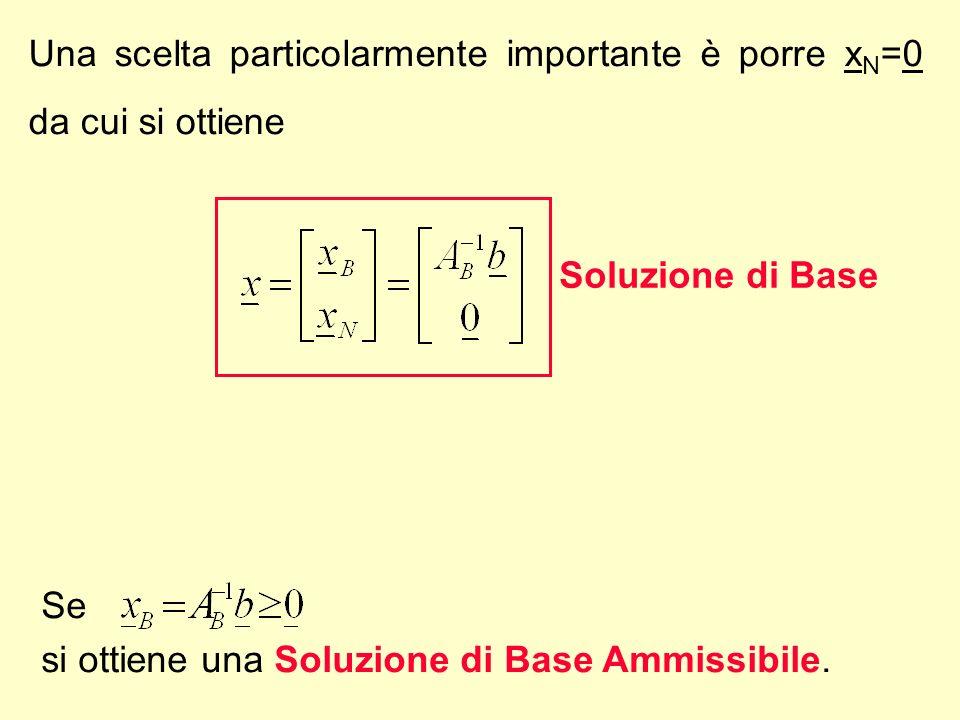 Una scelta particolarmente importante è porre x N =0 da cui si ottiene Soluzione di Base Se si ottiene una Soluzione di Base Ammissibile.