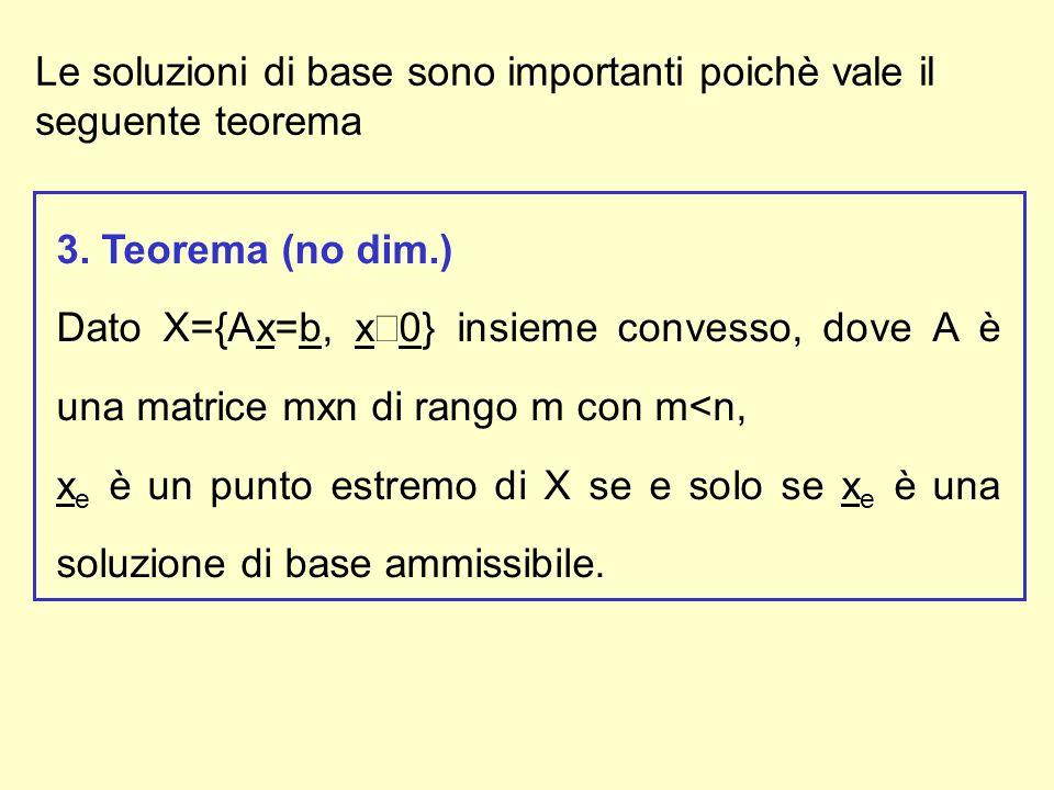 Le soluzioni di base sono importanti poichè vale il seguente teorema 3. Teorema (no dim.) Dato X={Ax=b, x 0} insieme convesso, dove A è una matrice mx